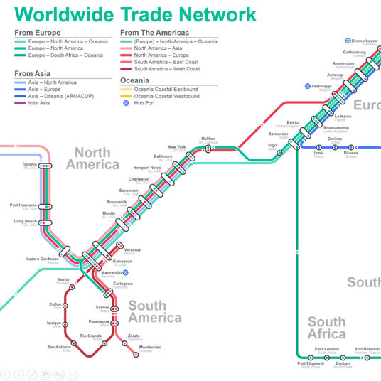 Worldwide trade network